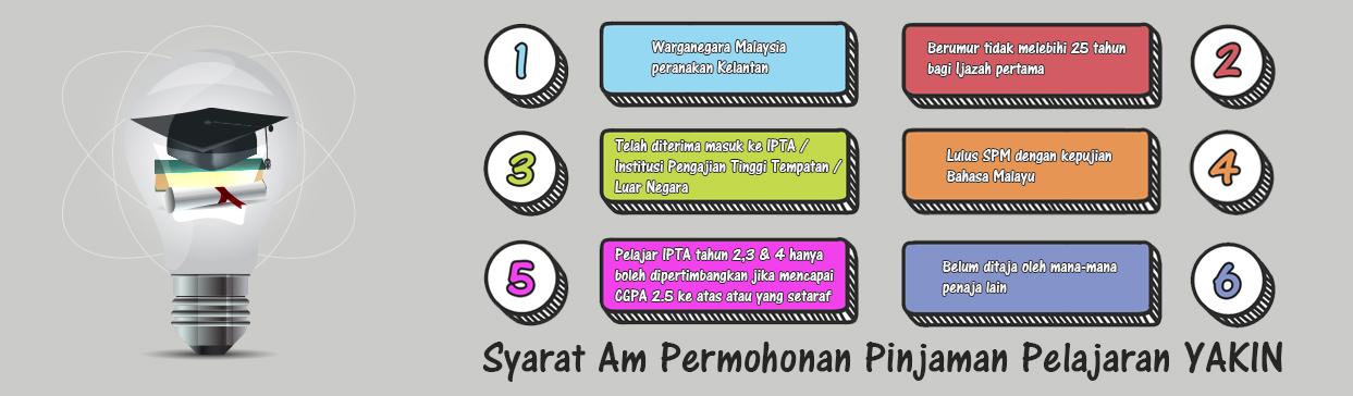 Yayasan Kelantan Darulnaim Laman Utama